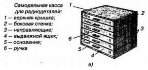 hraneniye_detaley3