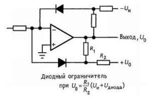 kvadratniy_generator3