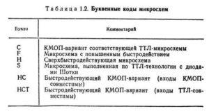 logicheskiye_semeystva2