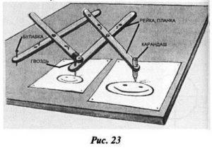 mehanizmi8