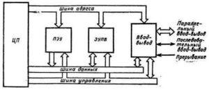 mikroprozessorniye_sistemi