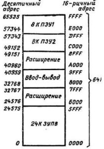 mikroprozessorniye_sistemi2