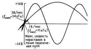 operazionniye_usiliteli2