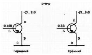 regimi_tranzistorov