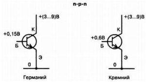 regimi_tranzistorov2