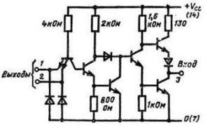 signalizaziya2