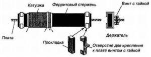 tehnologiya3