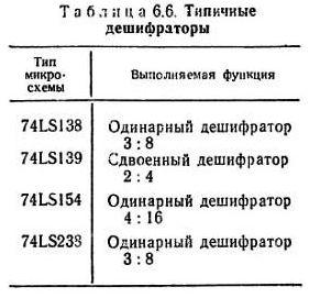 zapominayushiye_ustroystva10