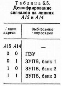 zapominayushiye_ustroystva8