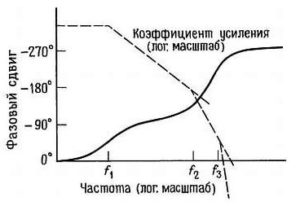 zavisimost_koeffizienta3